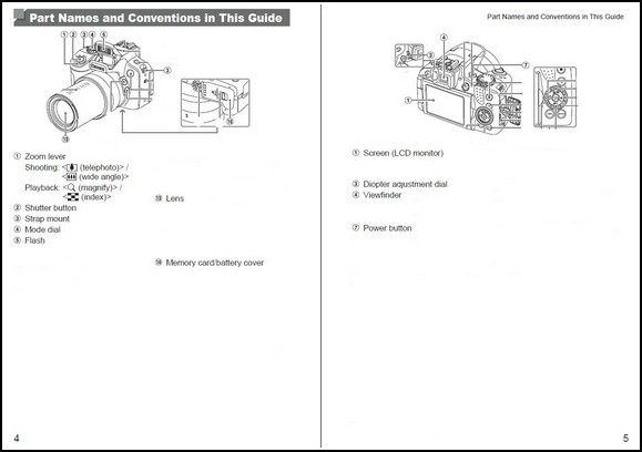 2013-Canon PowerShot SX50 manual - 2